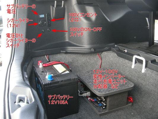 サブバッテリーと走行充電ユニットで、トランクスペースの半分ぐらいを使います