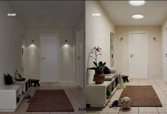Sun tunnel velux