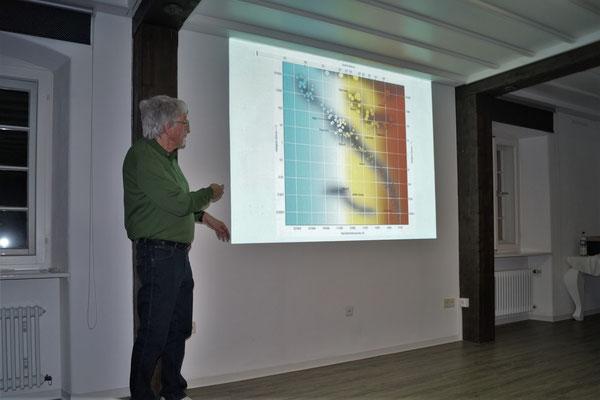 Henneges erklärt Sterntypen (Foto: CM)
