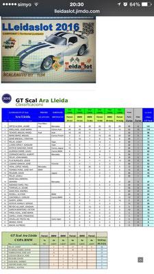 LLEIDASLOT GT SCAL Ara Lleida 2015