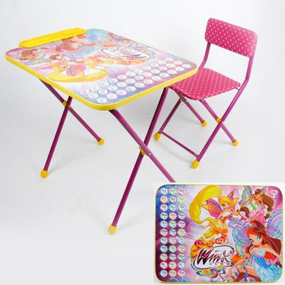 комплекты детской мебели фирмы ника детский магазин аист
