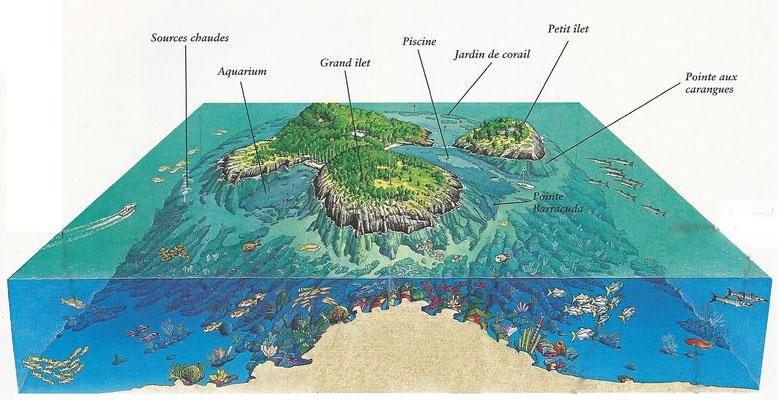 Une carte des sites de plongée des îlets pigeon ou réserve Cousteau