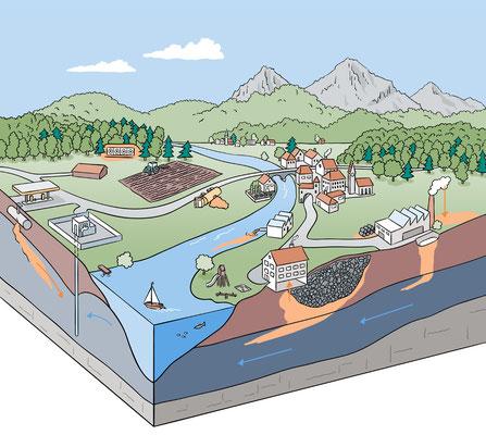 für das Bundesamt für Umwelt BAFU