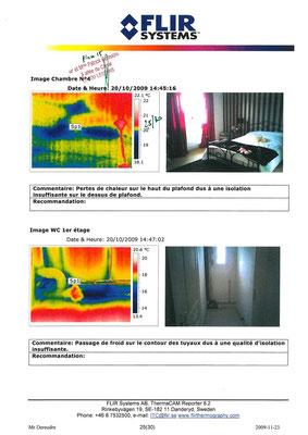 Rapport Thermique voir site www.maisonnonconforme.fr