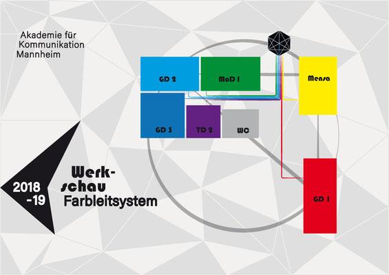 Farbleitsystem von Marc, Kevin und Christian, 2. Klasse Mediendesign / Technische Dokumentation.