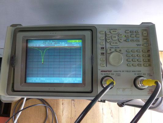 Frequenzspektrum einer VHF-Schiffsfunkantenne