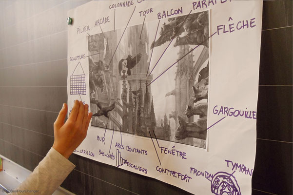 Des élèves font une présentation de certaines structures architecturales découvertes dans le livre Cathédrale, de John Howe - paru à La Nuée Bleue.
