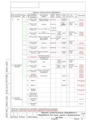 Перечень сантехнического оборудования и оборудования для сауны, парной и рекреационной зон бани. лист 1