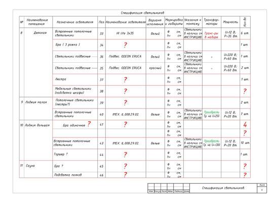 26. Спецификация светильников. Лист 4. Проект дизайна интерьера КВАРТИРЫ в СПБ.