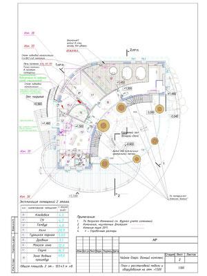 2. План с расстановкой мебели и оборудования. Отм. пола 1.500 м