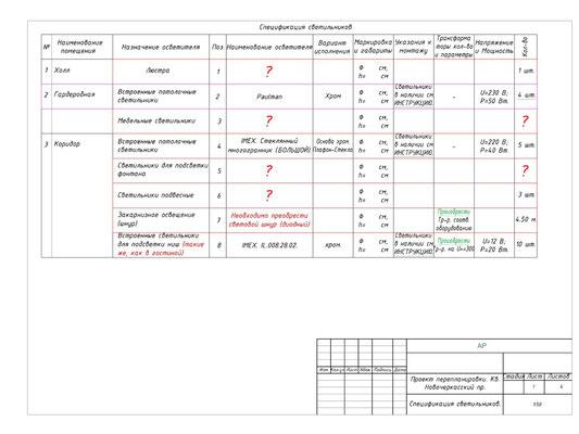 23. Спецификация светильников. Лист 1. Проект дизайна интерьера КВАРТИРЫ в СПБ.
