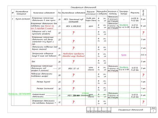 25. Спецификация светильников. Лист 3. Проект дизайна интерьера КВАРТИРЫ в СПБ.