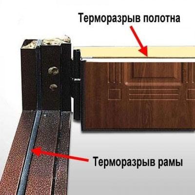 металлические двери с терморазрывом в рузе