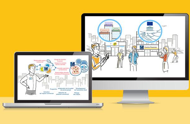 Illustrations vidéo animée La Poste (Animation, montage, Vidéotelling).