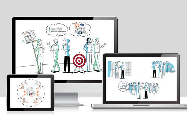 Conception illustrations, vidéo animée Edf (Animation, montage, Vidéotelling).