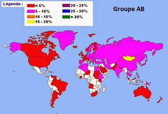 Répartition des différents groupes sanguins. Source : http://www.toutsurlatransfusion.com