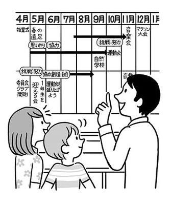 【雑誌/2016】「教育技術小五」(小学館)学級経営ページレギュラーイラスト