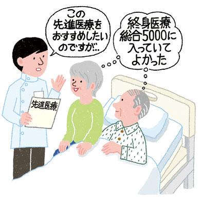 【雑誌/2013】「きょうの健康」テキスト(NHK出版)全労済タイアップ広告イラスト