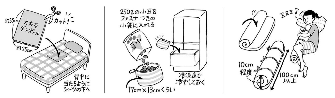 【雑誌/2015】「女性セブン」(小学館)記事イラスト