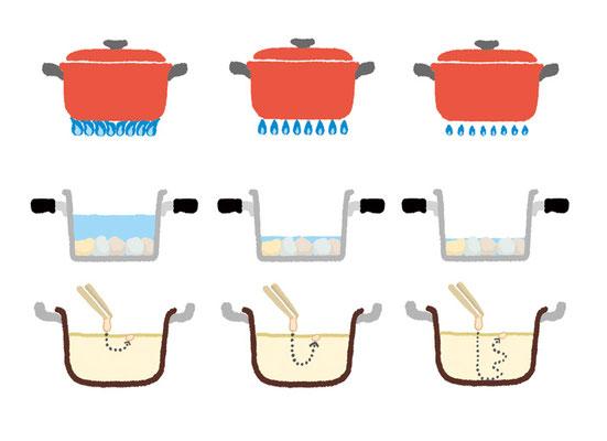 【ムック/2016】「3分クッキング 基本の料理レッスン」(KADOKAWA)本文イラスト