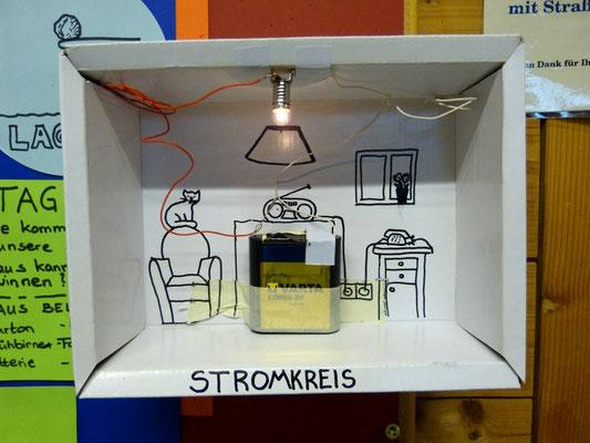 Stromkreis: Genial einfach und überall einsetzbar, z.B. in einem kleinen Haus mit eigenem Licht