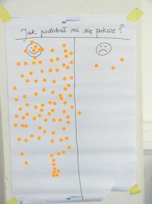 Smiley-Umfrage: Die Wissenshow in der Polnischen Schule hat gut geklappt!