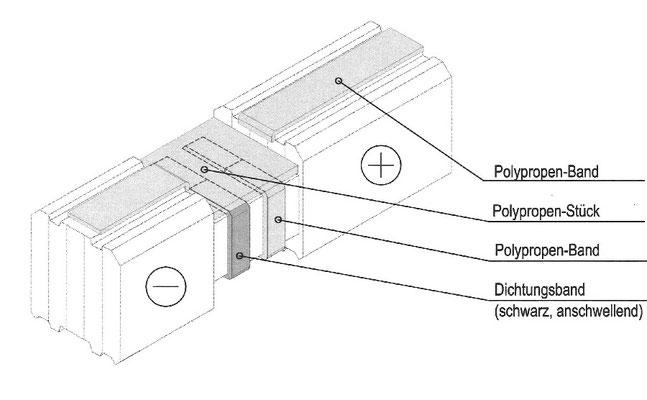 Lamellenbalken 275x220 mit dreifacher Abdichtung garantiert die optimale Luftdichtikeit der Außenhülle vom Blockhaus.
