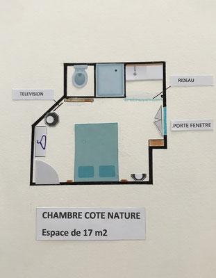 Plan de la chambre côté nature .