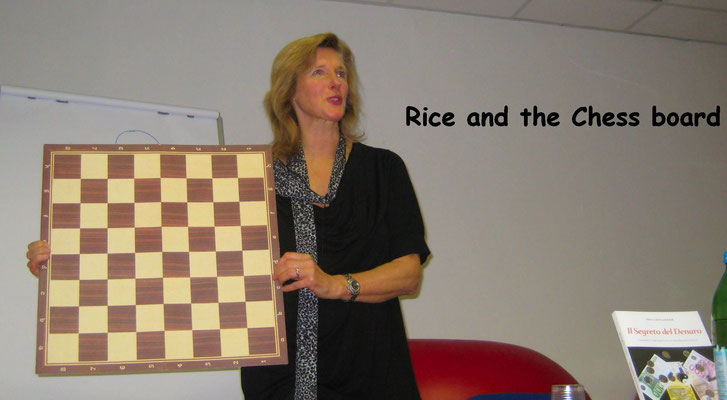 Chess and the law of duplication Motivationalevent Irina Reylander