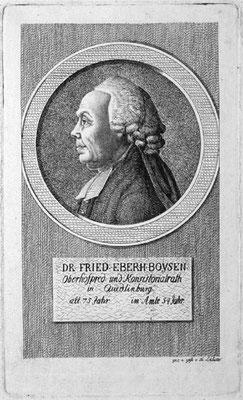 Dr. Fried Eberh- Boysen