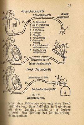 Tragen des Atemschutzes