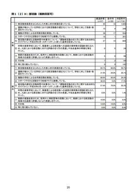 資料3-2、21ページ