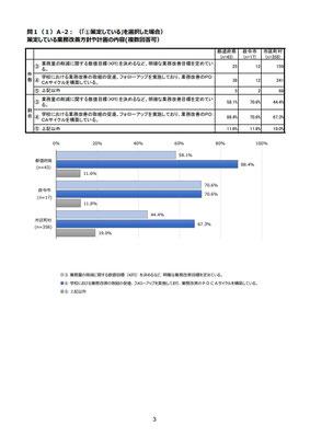 資料3-2、3ページ