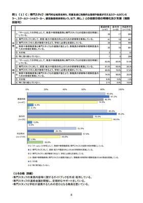 資料3-2、6ページ