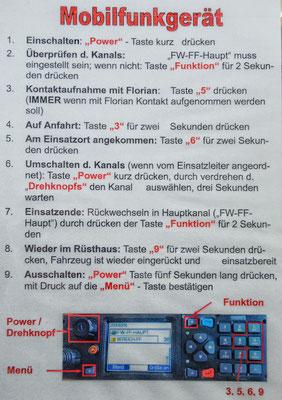 Digitalfunk Anleitung, FF Hainersdorf
