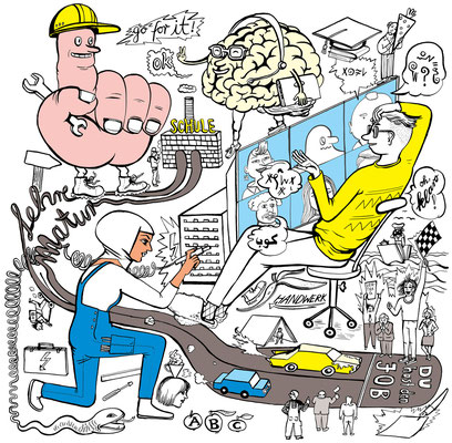 Die Illustration, entstanden für das schweizer Magazin Der Beobachter, behandelt das Thema Ausbildung zu Zeiten des Strukturwandels und der Globalisierung. Lehre oder Matur?