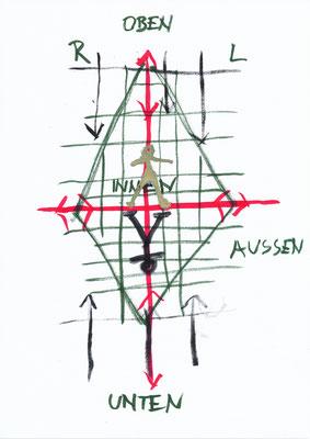 Zeichnung, Tusche, 2015