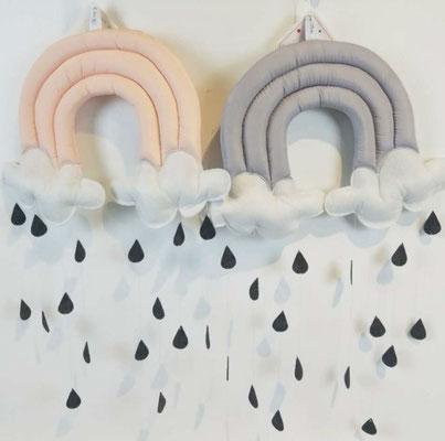Mobile Regenwolke