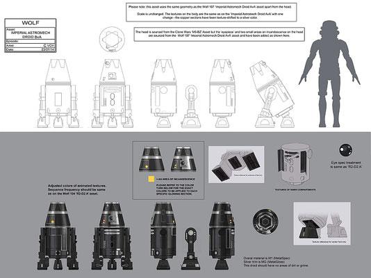 Imperialer Astromechdroide Illustration von Christopher Voy