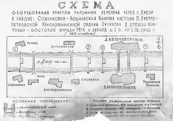 Пункты паромных переправ через р. Днепр в районе Сошиновка - Лоцманская Каменка частями 5 пмбр в период с 1.11 по 1.12.1943