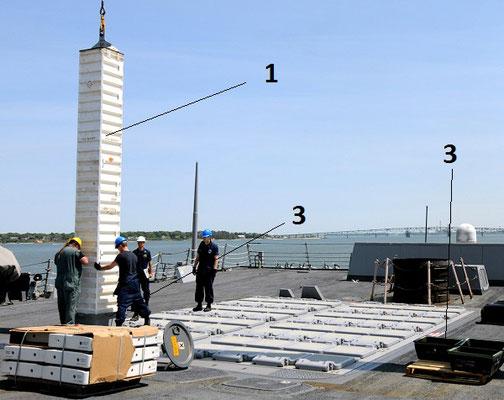 освобождения ТПК из зацепов и подача на корабль