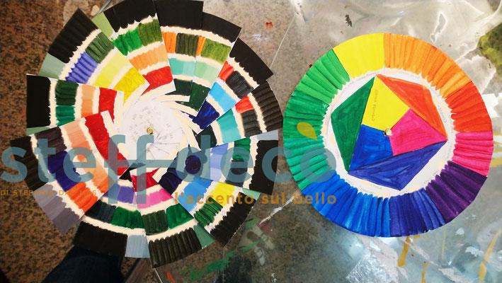 La mazzetta colore ottenuta durante il corso sulla composizione del colore di Stefania Dal Mas-Steff Decò