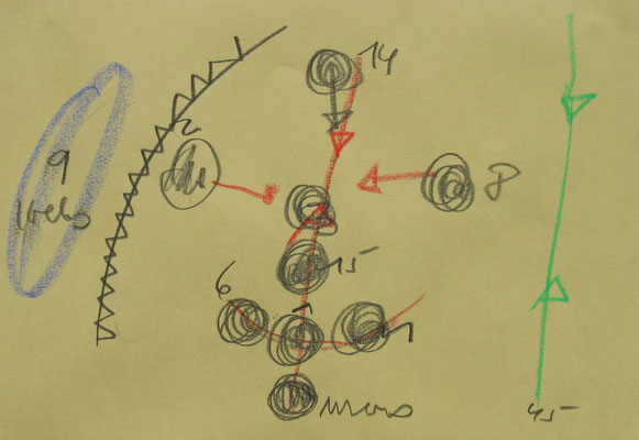 Skizze zur Systemaufstellung, Graphit, Fettkreide auf Achatpapier, 2006