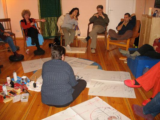 Coaching mit frei-raum e.V., 2007,