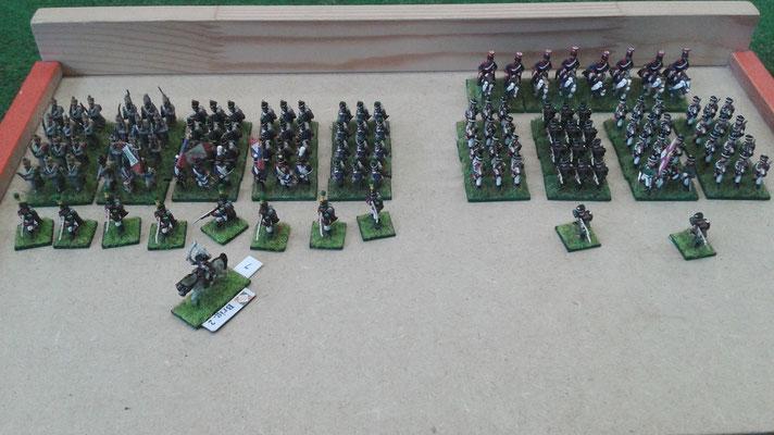 Le perdite della battaglia. I francesi hanno perso 5 Btg di fanteria e un Generale di Brigata mentre i russi hanno perso un Rgt di Ulani e 4 Btg di fanteria...