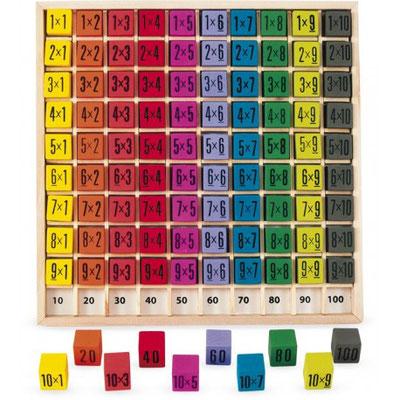 """<FONT size=""""5pt"""">Table de multiplication - <B>12,00 €</B> </FONT>"""