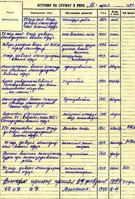 Послужной список Доильницына А.С.