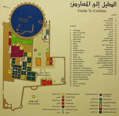Plan der Festung Nizwa