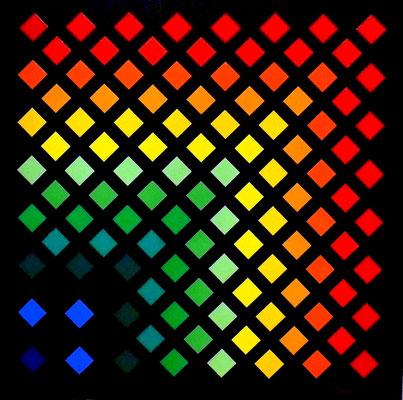 Convergence cubiste c10 (huile 80x80)