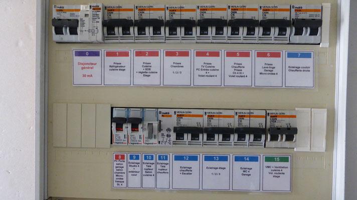 Installation électrique aux normes avec disjoncteurs